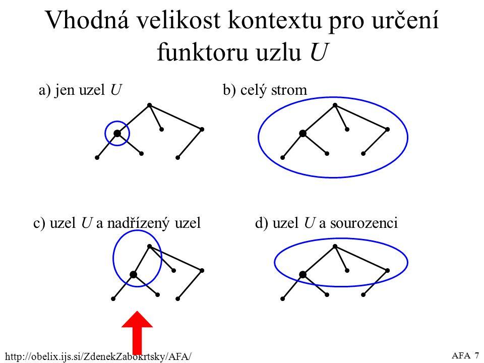 http://obelix.ijs.si/ZdenekZabokrtsky/AFA/ AFA 7 Vhodná velikost kontextu pro určení funktoru uzlu U a) jen uzel U c) uzel U a nadřízený uzel b) celý strom d) uzel U a sourozenci