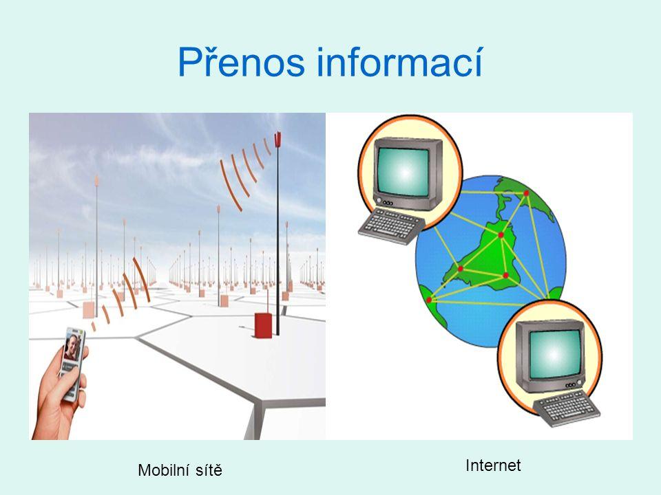 Přenos informací Mobilní sítě Internet