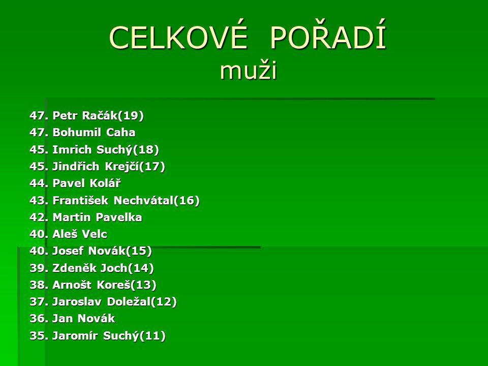 CELKOVÉ POŘADÍ muži 62. Pavel Daněk 61. Jiří Paděra 59.
