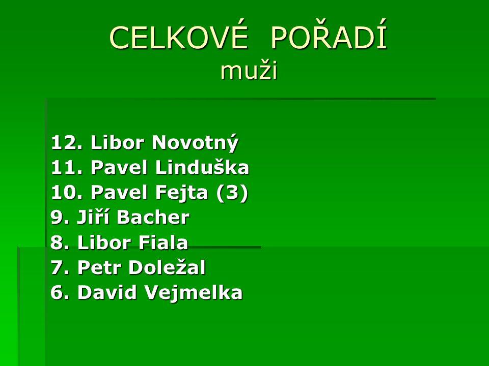 Okříšským univerzálem pro rok 2007 se v kategorii mužů stali 19. Miroslav Paděra 18. Václav Voda (7) 17. Marek Pečta 16. Zdeněk Pilát (6) 15. Luboš Pi