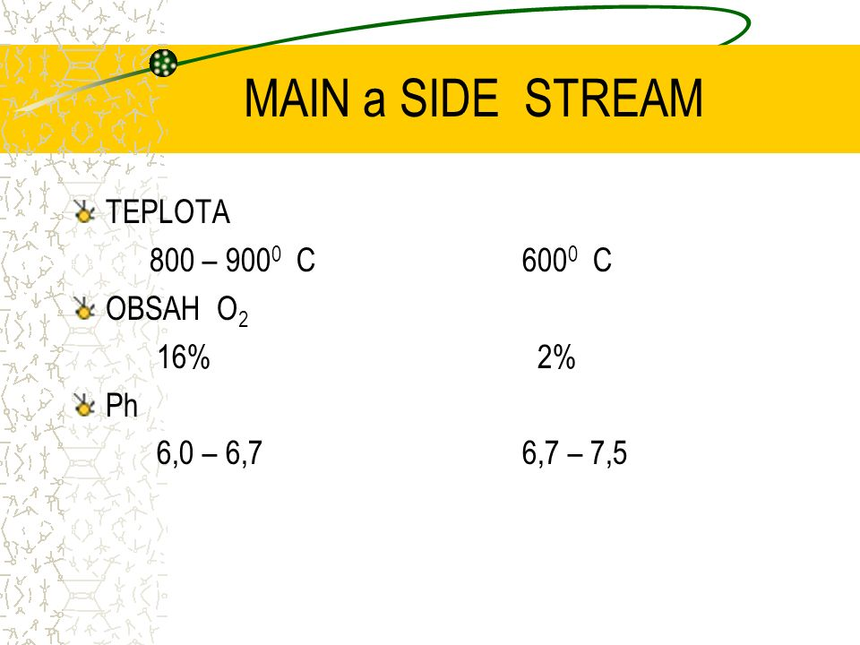 MAIN a SIDE STREAM TEPLOTA 800 – 900 0 C OBSAH O 2 16% Ph 6,0 – 6,7 600 0 C 2% 6,7 – 7,5