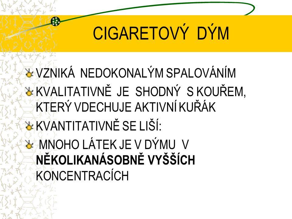 ZÁVISLOST FARMAKOLOGICKÁ / FYZICKÁ BEHAVIORÁLNÍ GENETICKÉ PŘEDPOKLADY (polymorfismus CYP 2 A6 ) VROZENÉ DISPOZICE VLIVEM PRENATÁLNÍ AKTIVACE NIKOTINOVÝCH RECEPTORŮ VÝZNAMNÝ VLIV PROSTŘEDÍ