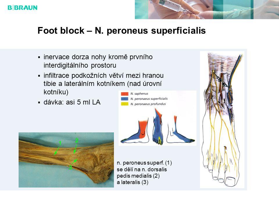 Foot block – N.