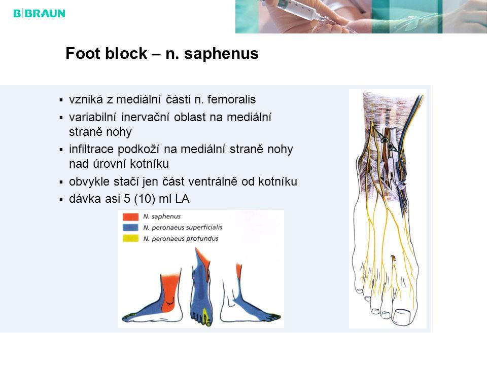 Foot block – n.saphenus  vzniká z mediální části n.