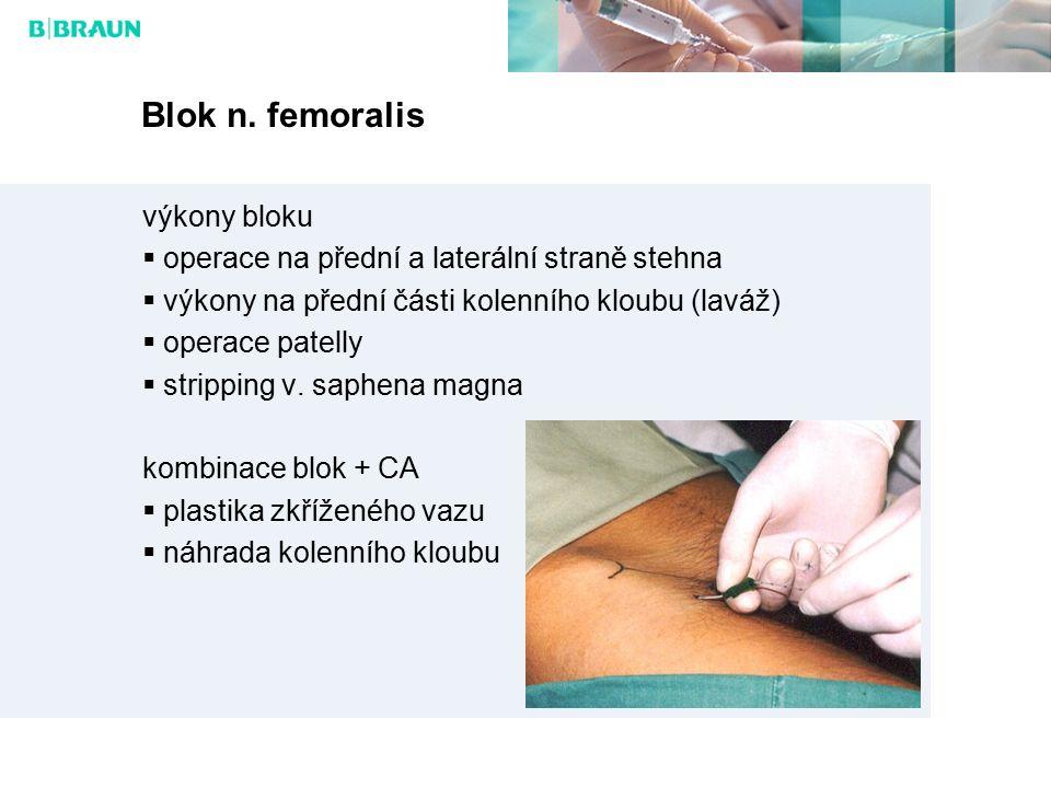 Foot block – n.tibialis  senzitivně i motoricky zásobuje plosku nohy  v doprovodu a.