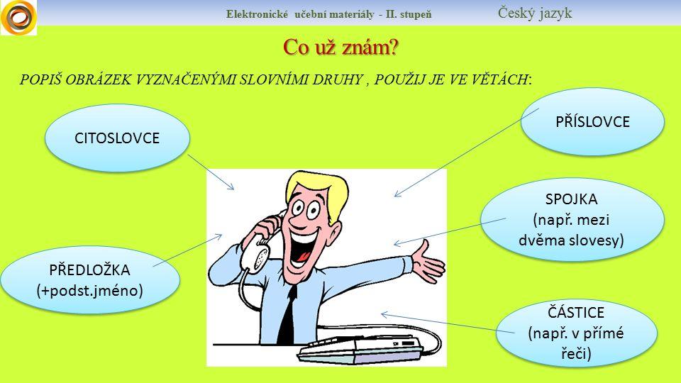 Co už znám? Elektronické učební materiály - II. stupeň Český jazyk POPIŠ OBRÁZEK VYZNAČENÝMI SLOVNÍMI DRUHY, POUŽIJ JE VE VĚTÁCH : CITOSLOVCE PŘEDLOŽK