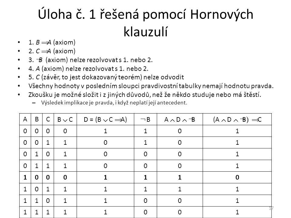 Úloha č. 1 řešená pomocí Hornových klauzulí 1. B  A (axiom) 2.
