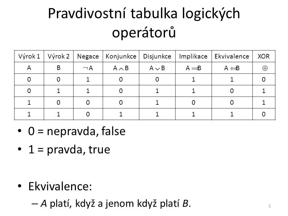 Pravdivostní tabulka logických operátorů Výrok 1Výrok 2NegaceKonjunkceDisjunkceImplikaceEkvivalenceXOR AB  AA  BA  BA  BA  B  00100110 01101101 10001001 11011110 0 = nepravda, false 1 = pravda, true Ekvivalence: – A platí, když a jenom když platí B.