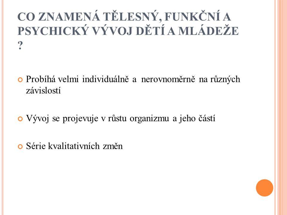 TĚLESNÁ VÝŠKA 7 – 18LETÝCH CHLAPCŮ A DÍVEK V ČESKÉ REPUBLICE (LHOTSKÁ & KOL., 1993 – DLE RYCHTECKÉHO, 1998)