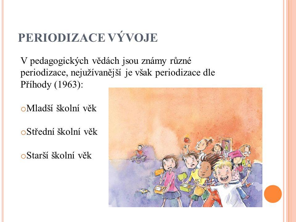 PERIODIZACE VÝVOJE V pedagogických vědách jsou známy různé periodizace, nejužívanější je však periodizace dle Příhody (1963): o Mladší školní věk o Střední školní věk o Starší školní věk