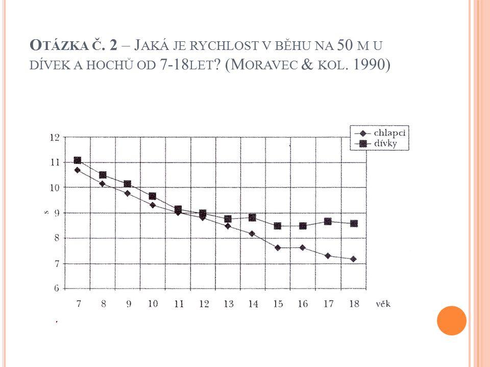 O TÁZKA Č. 2 – J AKÁ JE RYCHLOST V BĚHU NA 50 M U DÍVEK A HOCHŮ OD 7-18 LET ? (M ORAVEC & KOL. 1990)