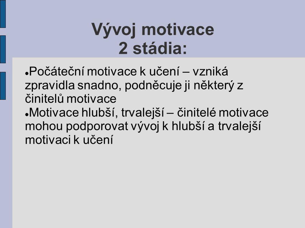 Vývoj motivace 2 stádia: Počáteční motivace k učení – vzniká zpravidla snadno, podněcuje ji některý z činitelů motivace Motivace hlubší, trvalejší – činitelé motivace mohou podporovat vývoj k hlubší a trvalejší motivaci k učení