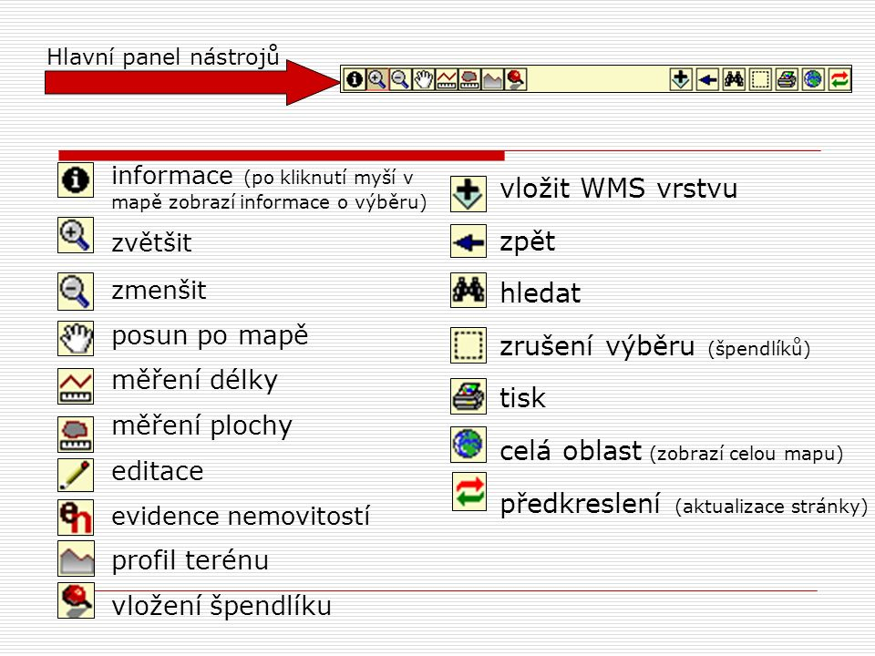 informace (po kliknutí myší v mapě zobrazí informace o výběru) zvětšit zmenšit posun po mapě měření délky měření plochy editace evidence nemovitostí profil terénu vložení špendlíku vložit WMS vrstvu zpět hledat zrušení výběru (špendlíků) tisk celá oblast (zobrazí celou mapu) předkreslení (aktualizace stránky) Hlavní panel nástrojů