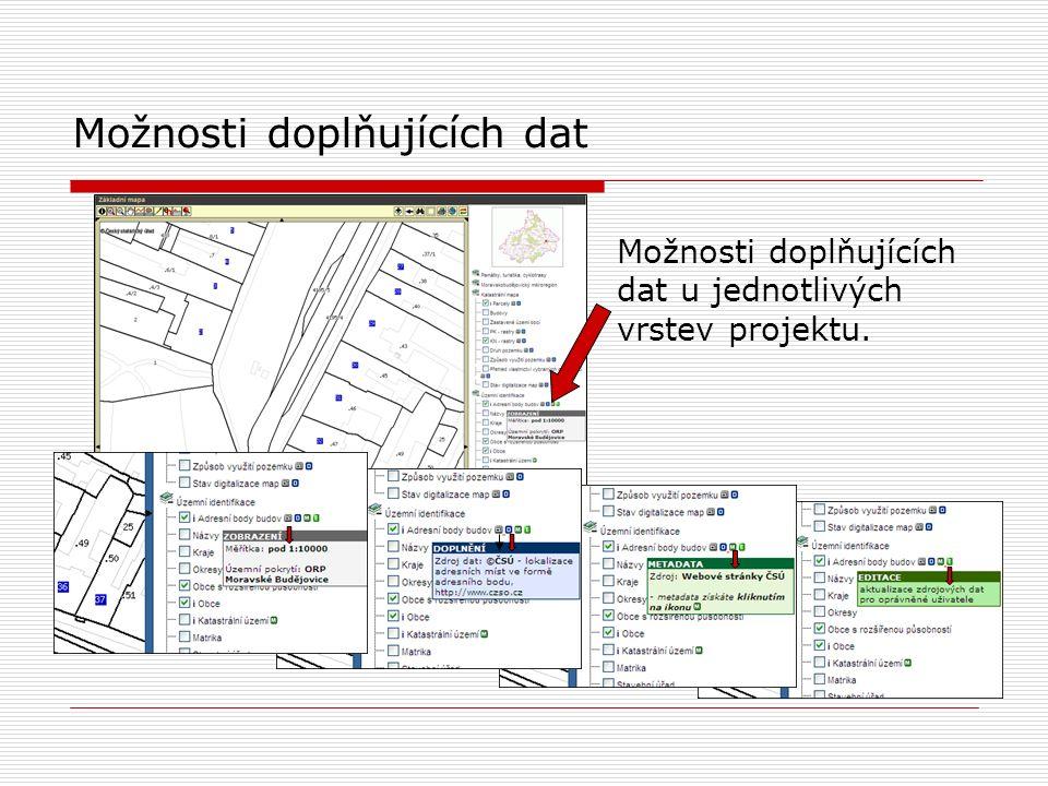 Možnosti doplňujících dat Možnosti doplňujících dat u jednotlivých vrstev projektu.