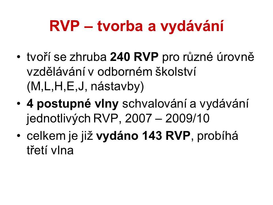 Struktura RVP SOV 1.Charakteristika RVP SOV 2.Cíle SOV (vzdělávání pro 21.