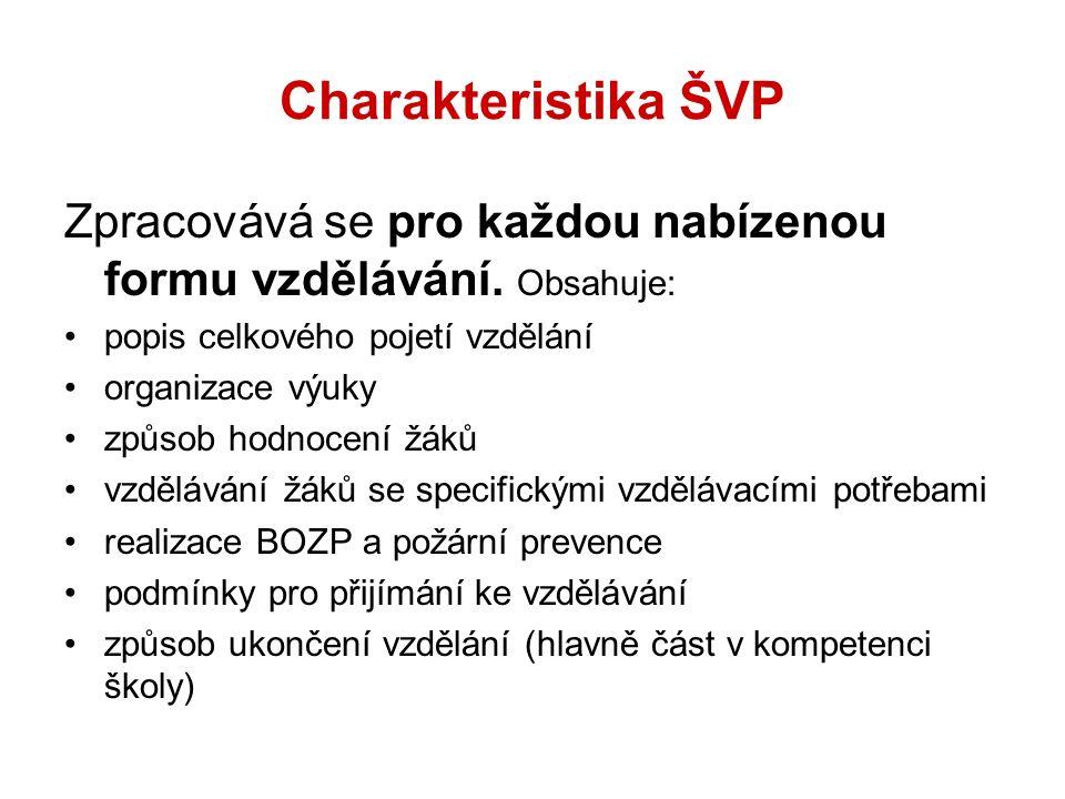Charakteristika ŠVP – časté nedostatky Účelem charakteristiky je popsat, jak bude ŠVP realizován.