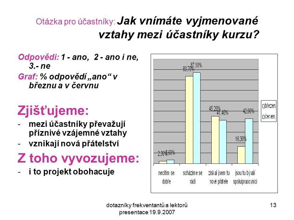 dotazníky frekventantů a lektorů presentace 19.9.2007 13 Otázka pro účastníky: Jak vnímáte vyjmenované vztahy mezi účastníky kurzu.