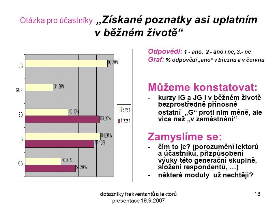 """dotazníky frekventantů a lektorů presentace 19.9.2007 18 Otázka pro účastníky: """"Získané poznatky asi uplatním v běžném životě Odpovědi: 1 - ano, 2 - ano i ne, 3.- ne Graf: % odpovědí """"ano v březnu a v červnu Můžeme konstatovat: -kurzy IG a JG i v běžném životě bezprostředně přínosné -ostatní """"G proti nim méně, ale více než """"v zaměstnání Zamyslíme se: -čím to je."""