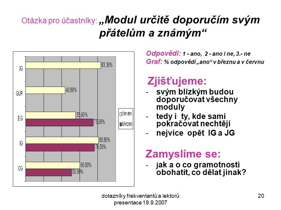 """dotazníky frekventantů a lektorů presentace 19.9.2007 20 Otázka pro účastníky: """"Modul určitě doporučím svým přátelům a známým Odpovědi: 1 - ano, 2 - ano i ne, 3.- ne Graf: % odpovědí """"ano v březnu a v červnu Zjišťujeme: -svým blízkým budou doporučovat všechny moduly -tedy i ty, kde sami pokračovat nechtějí -nejvíce opět IG a JG Zamyslíme se: -j ak a o co gramotnosti obohatit, co dělat jinak"""