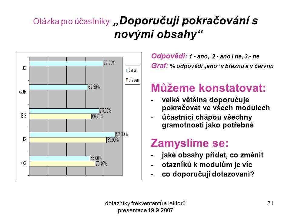 """dotazníky frekventantů a lektorů presentace 19.9.2007 21 Otázka pro účastníky: """"Doporučuji pokračování s novými obsahy Odpovědi: 1 - ano, 2 - ano i ne, 3.- ne Graf: % odpovědí """"ano v březnu a v červnu Můžeme konstatovat: -velká většina doporučuje pokračovat ve všech modulech -účastníci chápou všechny gramotnosti jako potřebné Zamyslíme se: -jaké obsahy přidat, co změnit -otazníků k modulům je víc -co doporučují dotazovaní"""