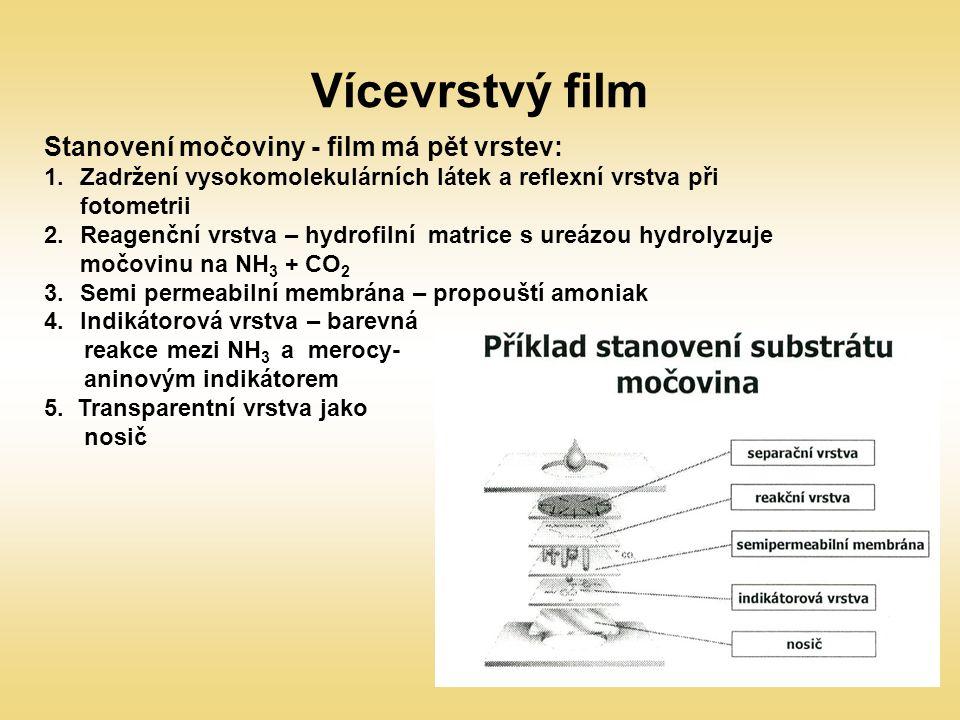 Vícevrstvý film Stanovení močoviny - film má pět vrstev: 1.Zadržení vysokomolekulárních látek a reflexní vrstva při fotometrii 2.Reagenční vrstva – hy