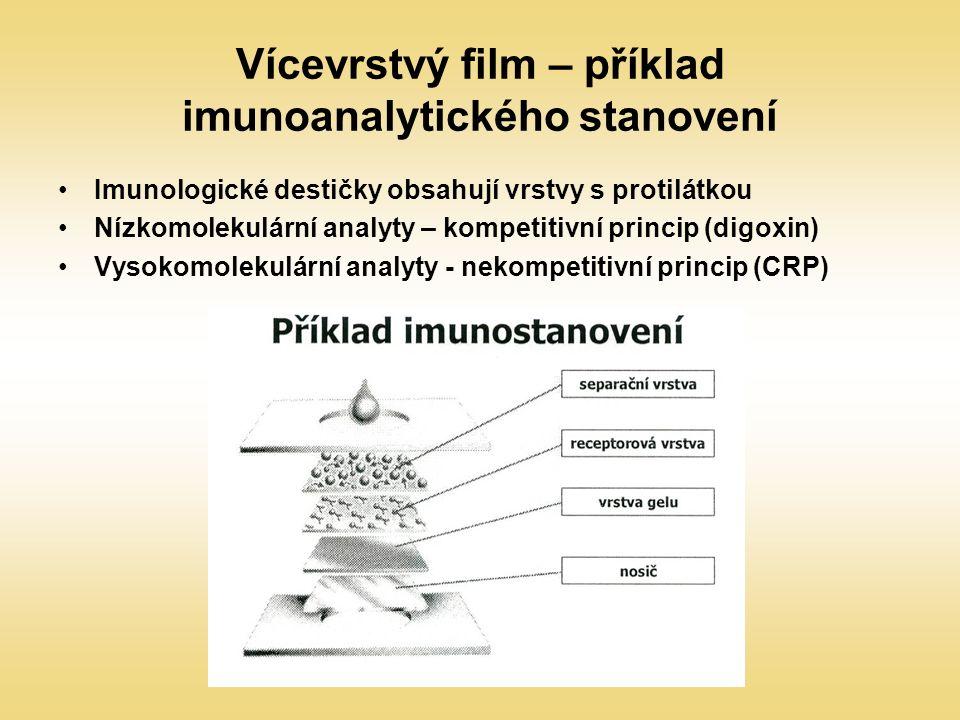 Vícevrstvý film – příklad imunoanalytického stanovení Imunologické destičky obsahují vrstvy s protilátkou Nízkomolekulární analyty – kompetitivní princip (digoxin) Vysokomolekulární analyty - nekompetitivní princip (CRP)