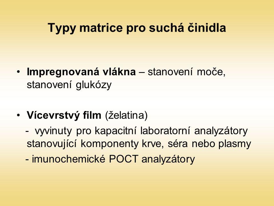 Typy matrice pro suchá činidla Impregnovaná vlákna – stanovení moče, stanovení glukózy Vícevrstvý film (želatina) - vyvinuty pro kapacitní laboratorní analyzátory stanovující komponenty krve, séra nebo plasmy - imunochemické POCT analyzátory