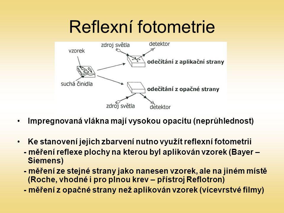 Reflexní fotometrie Impregnovaná vlákna mají vysokou opacitu (neprůhlednost) Ke stanovení jejich zbarvení nutno využít reflexní fotometrii - měření re