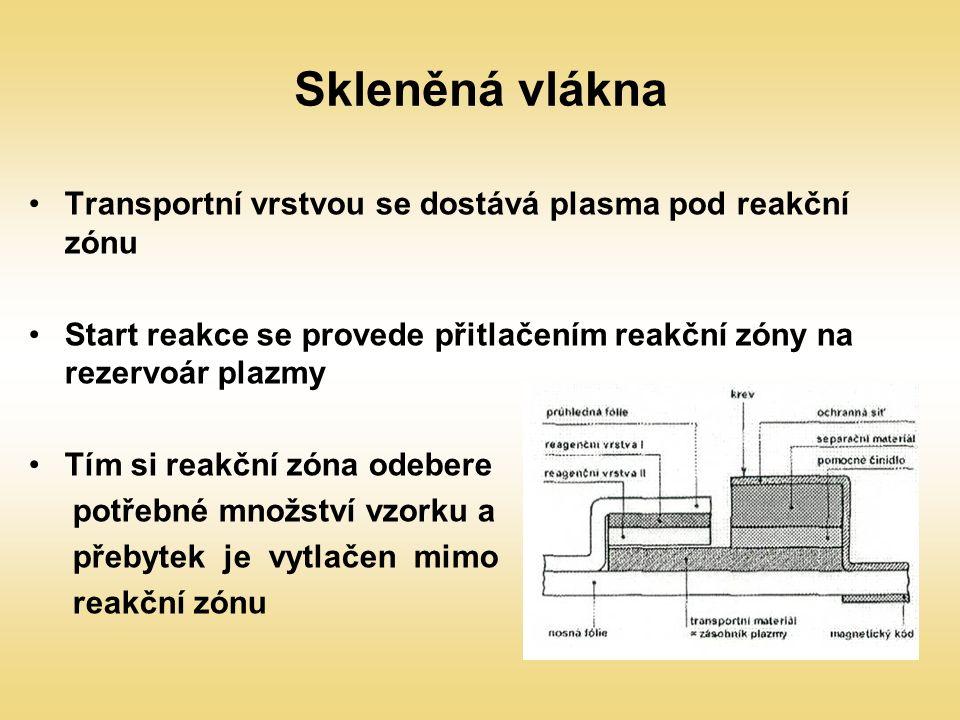 Skleněná vlákna Transportní vrstvou se dostává plasma pod reakční zónu Start reakce se provede přitlačením reakční zóny na rezervoár plazmy Tím si reakční zóna odebere potřebné množství vzorku a přebytek je vytlačen mimo reakční zónu