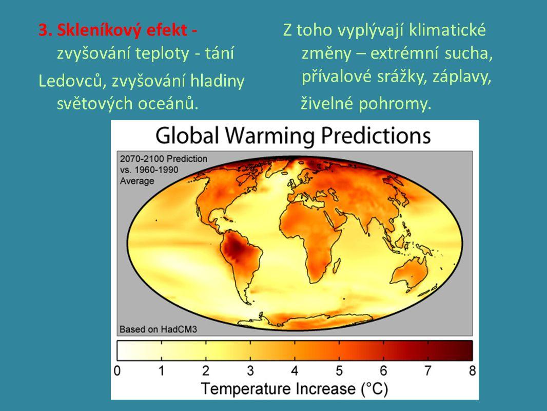 3. Skleníkový efekt - zvyšování teploty - tání Ledovců, zvyšování hladiny světových oceánů.