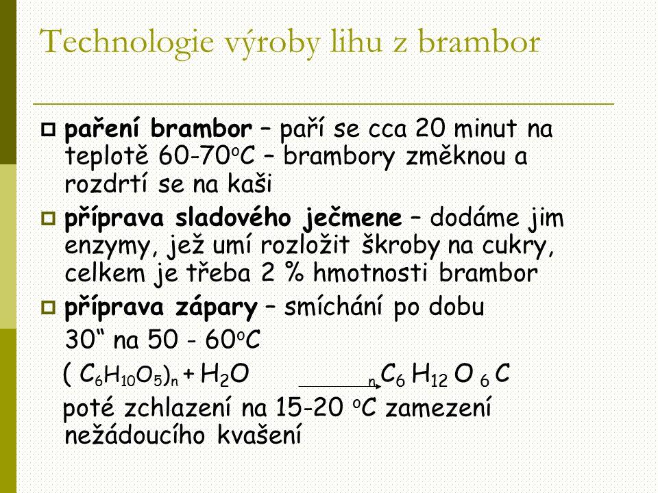 Technologie výroby lihu z brambor  paření brambor – paří se cca 20 minut na teplotě 60-70 o C – brambory změknou a rozdrtí se na kaši  příprava sladového ječmene – dodáme jim enzymy, jež umí rozložit škroby na cukry, celkem je třeba 2 % hmotnosti brambor  příprava zápary – smíchání po dobu 30 na 50 - 60 o C ( C 6 H 10 O 5 ) n + H 2 O n C 6 H 12 O 6 C poté zchlazení na 15-20 o C zamezení nežádoucího kvašení