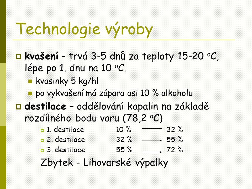 Technologie výroby  kvašení – trvá 3-5 dnů za teploty 15-20 o C, lépe po 1. dnu na 10 o C. kvasinky 5 kg/hl po vykvašení má zápara asi 10 % alkoholu