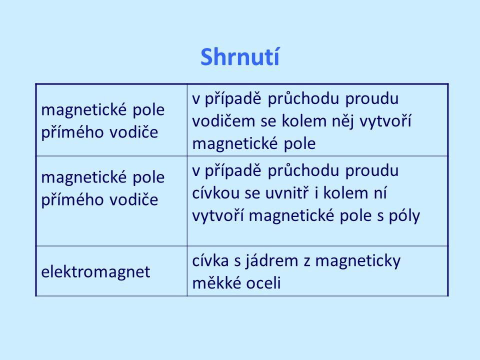 Shrnutí magnetické pole přímého vodiče v případě průchodu proudu vodičem se kolem něj vytvoří magnetické pole magnetické pole přímého vodiče v případě průchodu proudu cívkou se uvnitř i kolem ní vytvoří magnetické pole s póly elektromagnet cívka s jádrem z magneticky měkké oceli