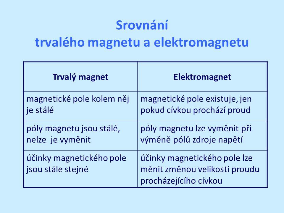 Srovnání trvalého magnetu a elektromagnetu Trvalý magnetElektromagnet magnetické pole kolem něj je stálé magnetické pole existuje, jen pokud cívkou prochází proud póly magnetu jsou stálé, nelze je vyměnit póly magnetu lze vyměnit při výměně pólů zdroje napětí účinky magnetického pole jsou stále stejné účinky magnetického pole lze měnit změnou velikosti proudu procházejícího cívkou
