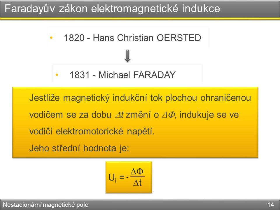Faradayův zákon elektromagnetické indukce Nestacionární magnetické pole 14 1820 - Hans Christian OERSTED 1831 - Michael FARADAY Jestliže magnetický indukční tok plochou ohraničenou vodičem se za dobu  t změní o , indukuje se ve vodiči elektromotorické napětí.