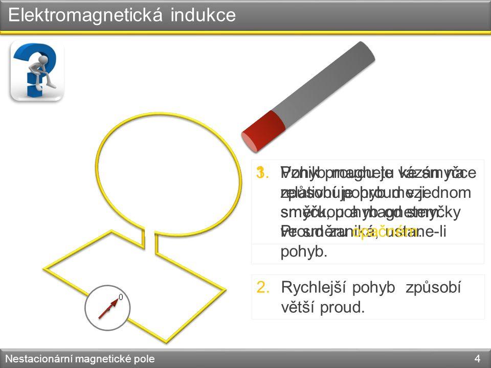 Elektromagnetická indukce Nestacionární magnetické pole 4 0 1.Vznik proudu je vázán na relativní pohyb mezi smyčkou a magnetem.