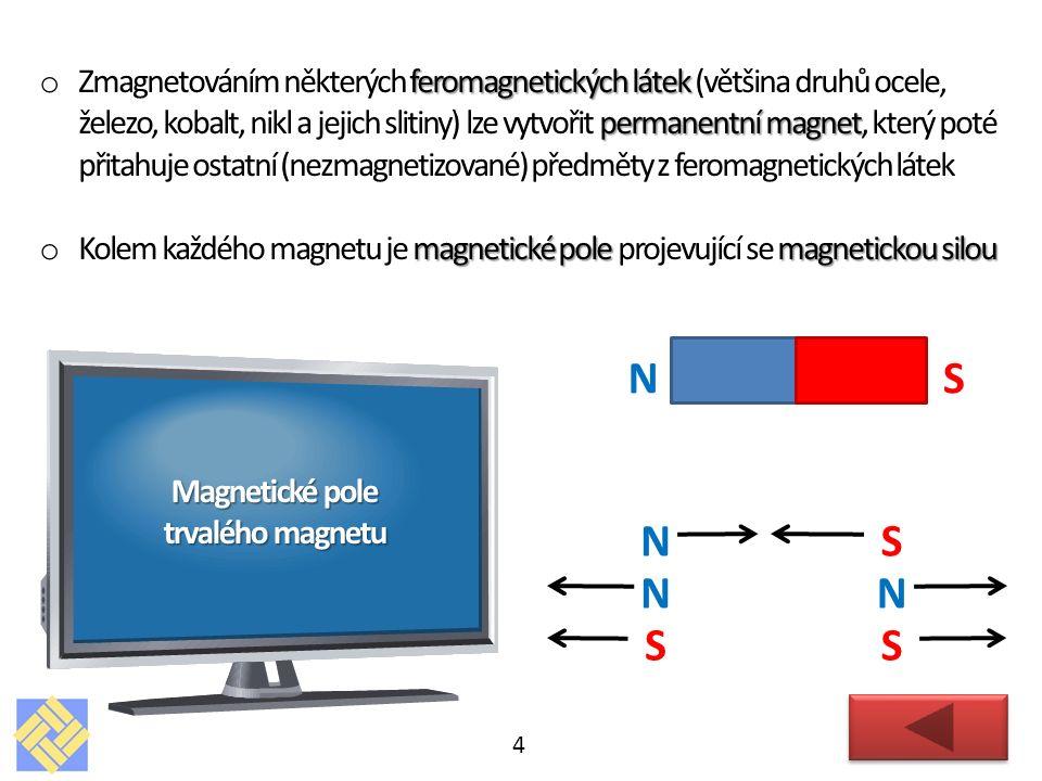 5 Magnetické pole Země Magnetické pole Země severní zeměpisný pól severní magnetický pól jižní magnetický pól jižní zeměpisný pól o Magnetické pole Zeměgeomagnetické pole o Magnetické pole Země či geomagnetické pole je indukované magnetické pole v určitém prostoru okolo Země, ve kterém působí magnetická síla generovaná geodynamem uvnitř Země o Magnetické pole Země sahá až stotisíc kilometrů daleko od planety o Magnetický pól na severní polokouli je z fyzikálního hlediska magnetickým pólem jižním