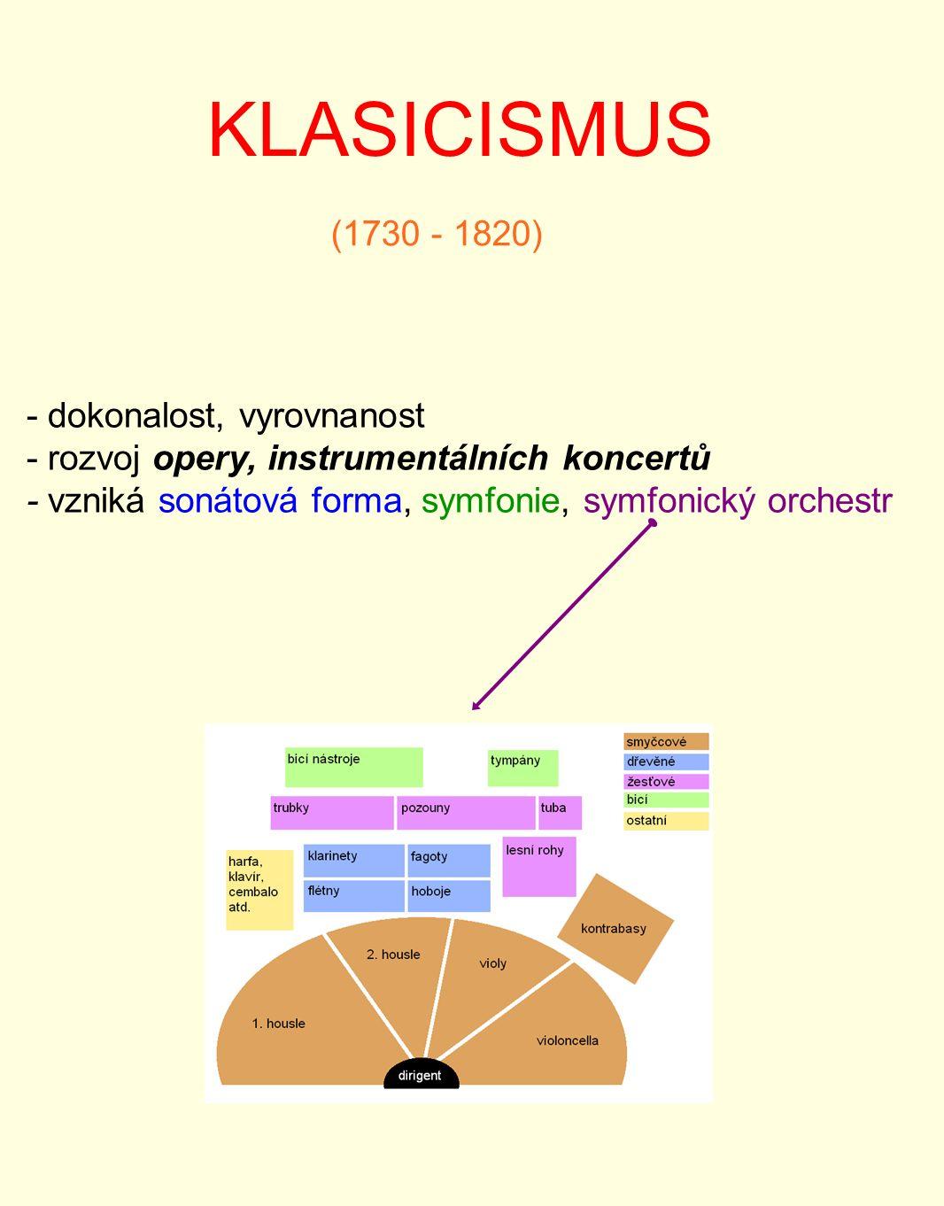 KLASICISMUS (1730 - 1820) - dokonalost, vyrovnanost - rozvoj opery, instrumentálních koncertů - vzniká sonátová forma, symfonie, symfonický orchestr