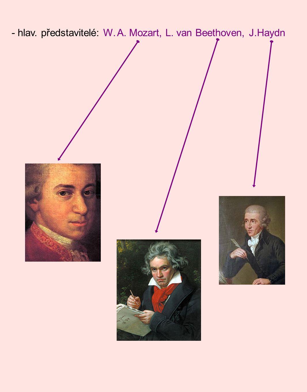 - hlav. představitelé: W. A. Mozart, L. van Beethoven, J.Haydn