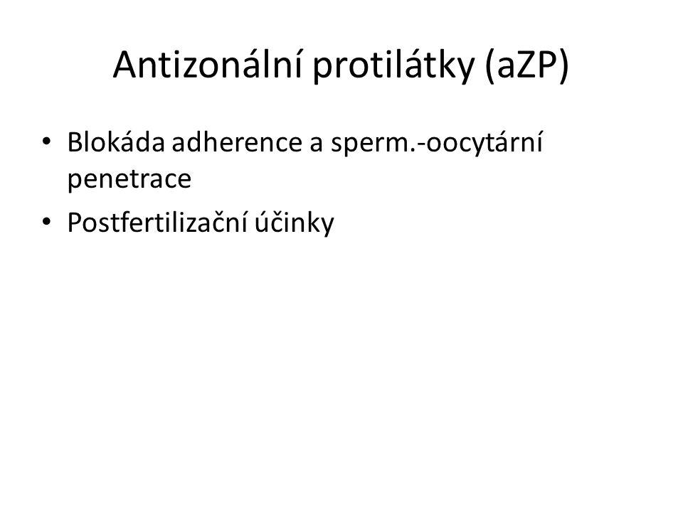 Antizonální protilátky (aZP) Blokáda adherence a sperm.-oocytární penetrace Postfertilizační účinky