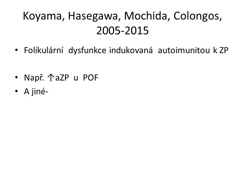 Koyama, Hasegawa, Mochida, Colongos, 2005-2015 Folikulární dysfunkce indukovaná autoimunitou k ZP Např. ↑aZP u POF A jiné-