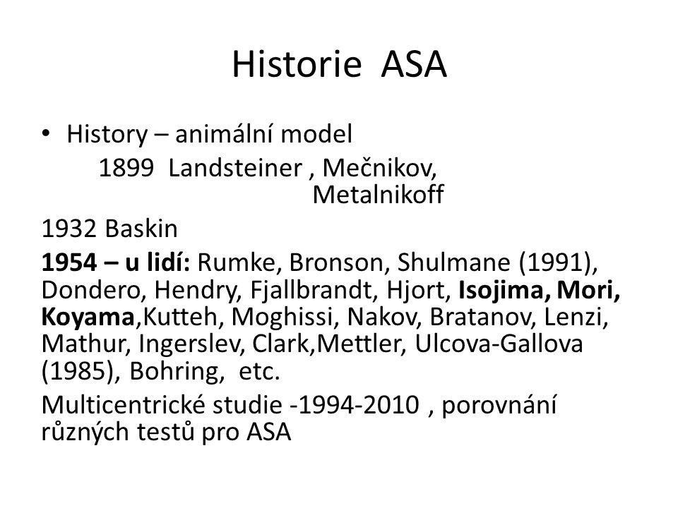 Historie ASA History – animální model 1899 Landsteiner, Mečnikov, Metalnikoff 1932 Baskin 1954 – u lidí: Rumke, Bronson, Shulmane (1991), Dondero, Hen