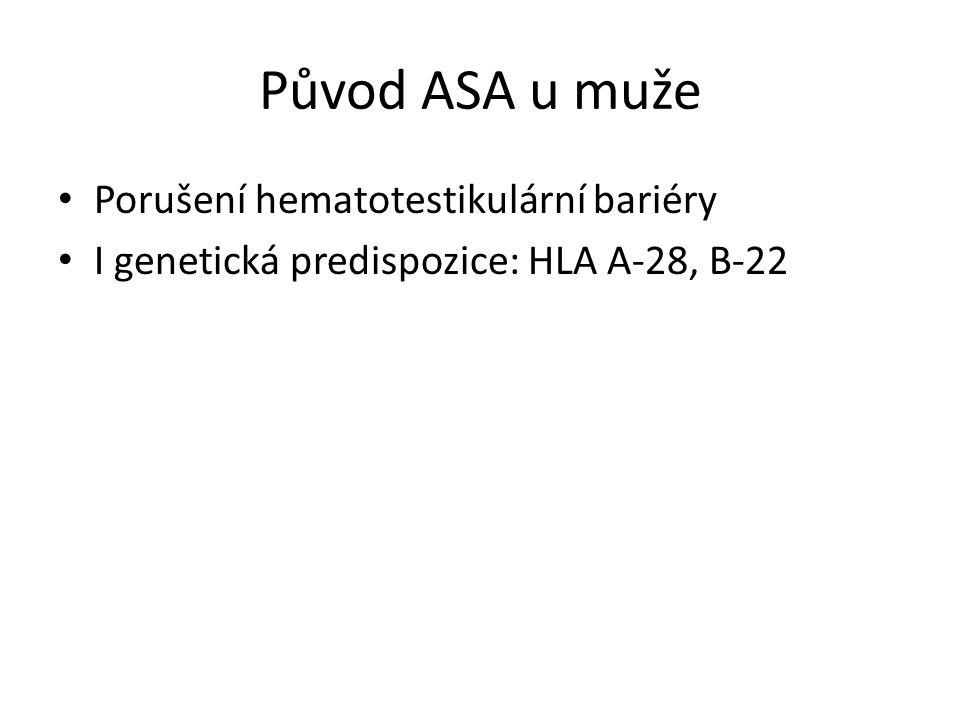 Původ ASA u muže Porušení hematotestikulární bariéry I genetická predispozice: HLA A-28, B-22