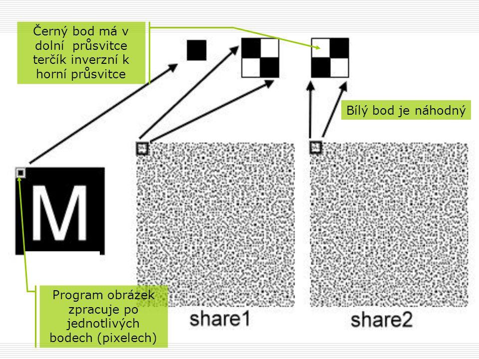Vložte správné zápatí dokumentu Program obrázek zpracuje po jednotlivých bodech (pixelech) Černý bod má v dolní průsvitce terčík inverzní k horní průs