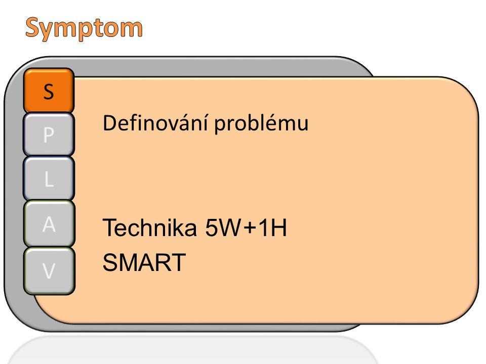 Definování problému Technika 5W+1H SMART S P L A V