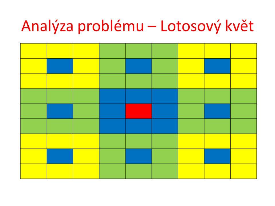 Analýza problému – Lotosový květ