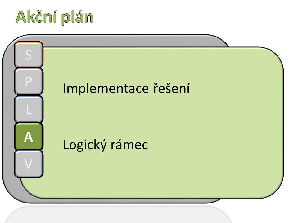 Implementace řešení Logický rámec S P L A V