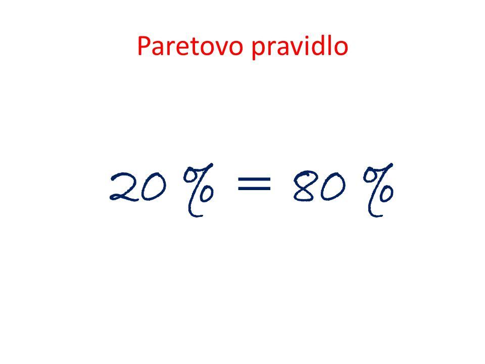 Paretovo pravidlo 20 % = 80 %