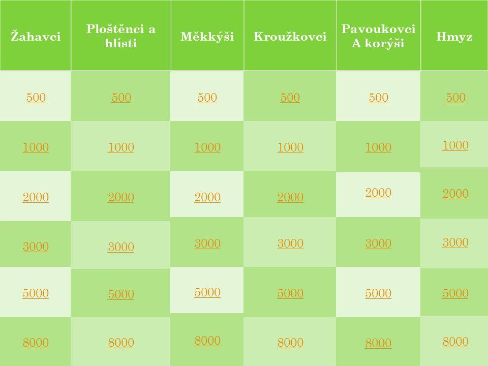 ŽAHAVCI - 500 Který žahavec se nejčastěji vyskytuje ve sladké vodě? nezmar obecný