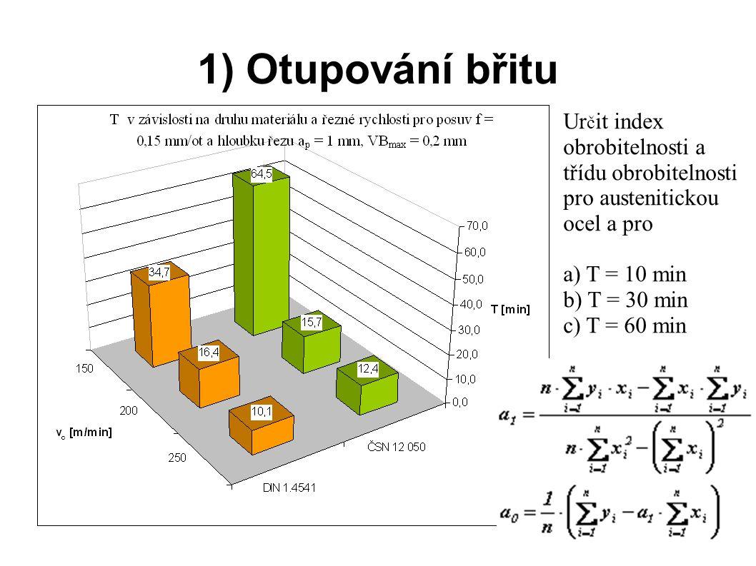 1) Otupování břitu Ur č it index obrobitelnosti a třídu obrobitelnosti pro austenitickou ocel a pro a) T = 10 min b) T = 30 min c) T = 60 min